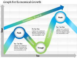 0115 Graph For Economical Growth Powerpoint Template
