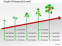 0115 Graph Of Financial Growth Powerpoint Template