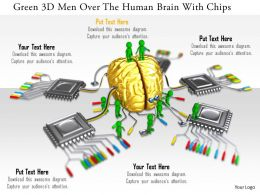 0115 Green 3d Men Over The Human Brain With Chips Ppt Graphics Icons