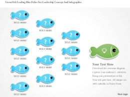 0115 Green Fish Leading Blue Fishes For Leadership Concept And Infographics Powerpoint Template