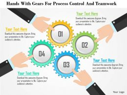 0115 Hands With Gears For Process Control And Teamwork Powerpoint Template