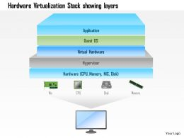 0115 Hardware Virtualization Stack Showing Layers Ppt Slide