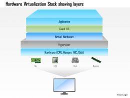 0115_hardware_virtualization_stack_showing_layers_ppt_slide_Slide01