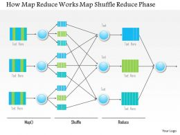 0115 How Map Reduce Works Map Shuffle Reduce Phase Ppt Slide