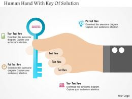 0115 Human Hand With Key Of Solution Powerpoint Template