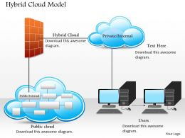 0115_hybrid_cloud_model_with_public_private_cloud_and_users_connected_ppt_slide_Slide01
