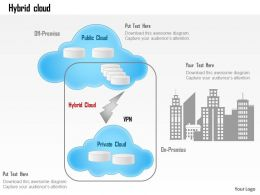 0115 Hybrid Cloud Off Premise Public Cloud Office Connectivity Ppt Slide