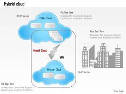 0115_hybrid_cloud_off_premise_public_cloud_office_connectivity_ppt_slide_Slide01
