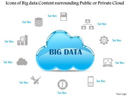 0115 Icons Of Big Data Content Surrounding A Public Of Private Cloud Ppt Slide