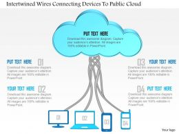 0115 Intertwined Wires Connecting Devices To Public Cloud Ppt Slide