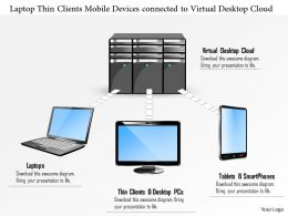 0115 Laptop Thin Clients Mobile Devices Connected To Virtual Desktop Cloud Ppt Slide
