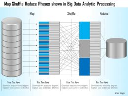 0115 Map Shuffle Reduce Phases Shown In Big Data Analytic Processing Ppt Slide