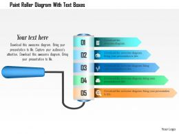 0115 Paint Roller Diagram With Text Boxes Powerpoint Template