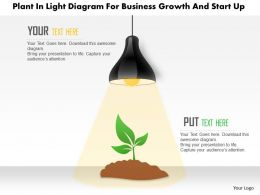 0115 Plant In Light Diagram For Business Growth And Start Up Powerpoint Template