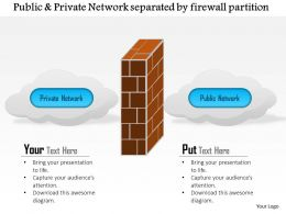 0115_public_and_private_network_separated_by_a_firewall_partition_ppt_slide_Slide01
