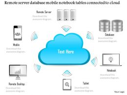 0115 Remote Server Database Mobile Notebook Tables Connected To Cloud Ppt Slide