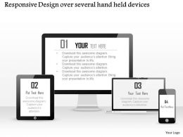 0115 Responsive Design Over Several Hand Held Devices Ppt Slide