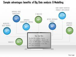 0115_sample_advantages_benefits_of_big_data_analysis_and_modelling_ppt_slide_Slide01