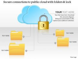 0115 Secure Connections To The Public Cloud With Folders And Lock Ppt Slide
