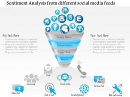 19033931 Style Hierarchy Social 1 Piece Powerpoint Presentation Diagram Infographic Slide
