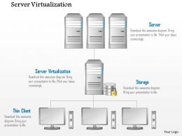 0115 Server Virtulization Thin Client Storage And Database Ppt Slide