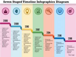 0115_seven_staged_timeline_infographics_diagram_powerpoint_template_Slide01