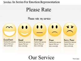 0115 Smiles In Series For Emotion Representation Powerpoint Template