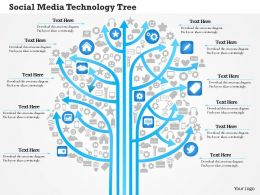 0115 Social Media Technology Tree Showing Various Kinds Of Media Outlets Ppt Slide