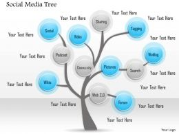 0115 Social Media Tree With Various Ways To Share And Spread Your Word Out Ppt Slide