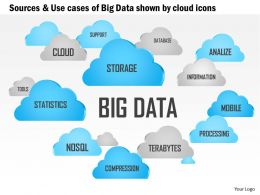 0115 Sources And Use Cases Of Big Data Shown By Cloud Icons Ppt Slide