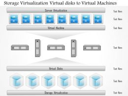 0115 Storage Virtualization Virtual Disks To Virtual Machines And Server Hypervisor Ppt Slide
