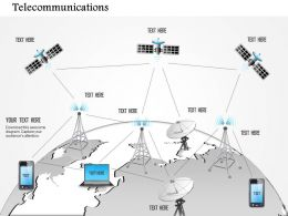 0115 Telecommunications Diagram Showing Satellites Dish And Computer Devices Ppt Slide