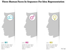 0115 Three Human Faces In Sequence For Idea Representation Powerpoint Template