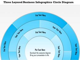 0115 Three Layered Business Infographics Circle Diagram Powerpoint Template