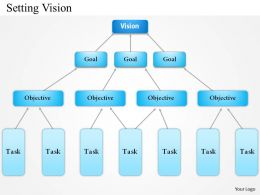 0115 Three Layered Setting Vision Business Framework Diagram Presentation Template