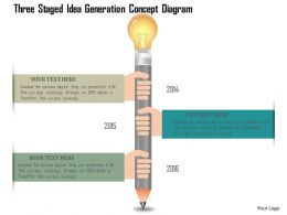 0115_three_staged_idea_generation_concept_diagram_powerpoint_template_Slide01