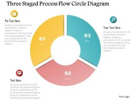 0115 Three Staged Process Flow Circle Diagram Powerpoint Template