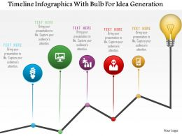 0115 Timeline Infographics With Bulb For Idea Generation Powerpoint Template