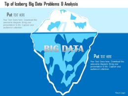 0115 Tip Of Iceberg Big Data Problems And Analysis Ppt Slide