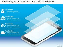 0115 Various Layers Of Screen Text On A Call Phone Iphone Ppt Slide