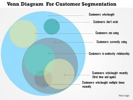 0115 Venn Diagram For Customer Segmentation Powerpoint Template