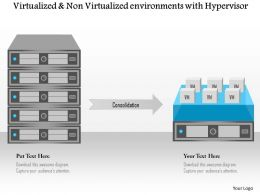 0115 Virtualized And Non Virtualized Environments With Hypervisor Ppt Slide