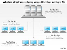 0115_virtualized_infrastructure_showing_various_it_functions_running_in_vms_ppt_slide_Slide01