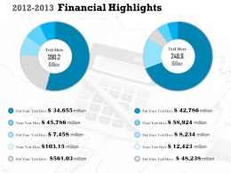0314 2012 2013 Financial Highlights