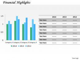 0314_annual_financial_growth_graph_Slide01