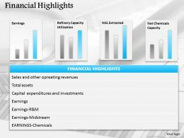 0314 Annual Reports And Financial Statements