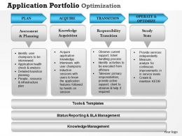 0314 Application Portfolio Optimization Powerpoint Presentation