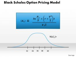 0314 Black scholes Option Pricing Model Powerpoint Presentation