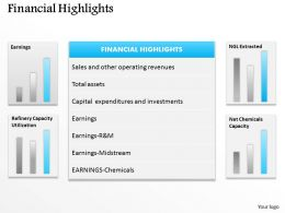 0314 Business Annual Financial Reports
