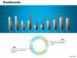 0314 Business Charts Dashboard Design